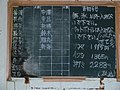 Futomihama,Kamogawa,Chiba 千葉県鴨川市太海浜 太海漁港 DSCF7376.JPG