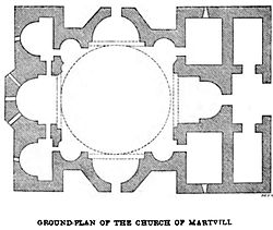 Ground-Plan of the Church of Martvili. John M. Neale. A history of the Holy Eastern Church. P.296.jpg