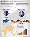 Handelsrelatie Nederland - Indonesië (10958882393).jpg