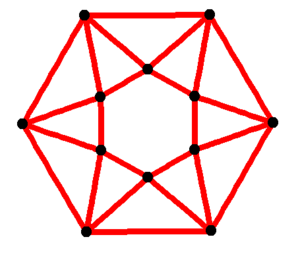 Antiprism - Image: Hexagonal antiprismatic graph