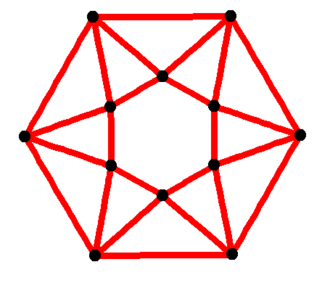 Antiprism - Image: Hexagonal antiprismatic graph