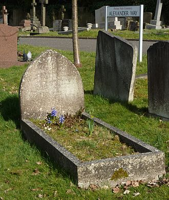 Hilary Minster - Hilary Minster's grave at Putney Vale Cemetery, London, in 2015