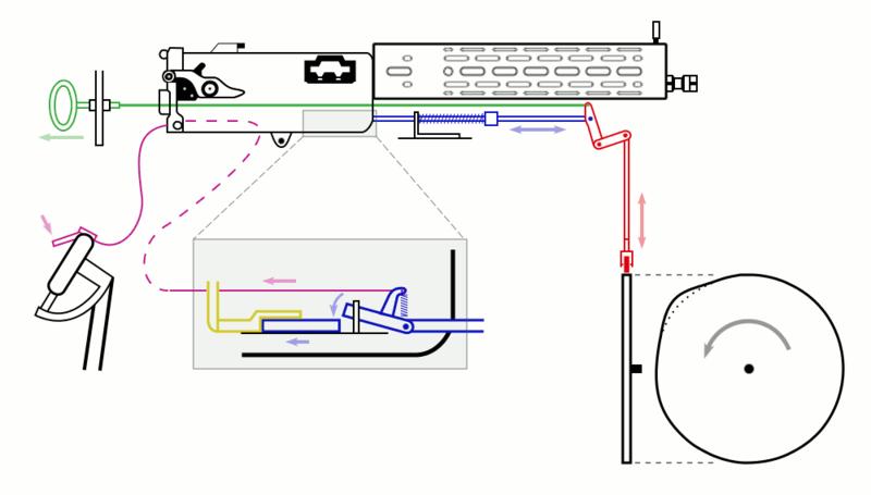 Datei:Interrupter gear diagram.png