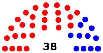 Kentucky Senate - Image: Kentucky senate diagram