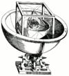 """מודל מערכת השמש לפי קפלר כפי שפורסם בחיבורו, """"מסתרי היקום"""""""