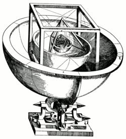 Modelo platónico del Sistema Solar presentado por Kepler en su obra Misterium Cosmographicum (1596).