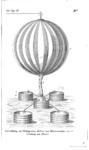 LS wasserstoffballon füllung.png