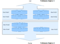 LVM-esquema basico.PNG