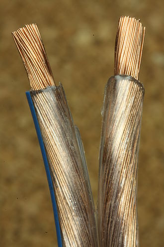 Copper conductor - Copper wires.