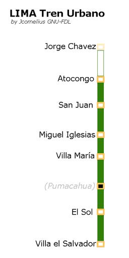 Lima Tren Urbano