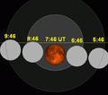 Lunar eclipse chart close-2014Apr15.png