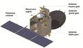 Mars Orbiter Mission Spacecraft-fr.png