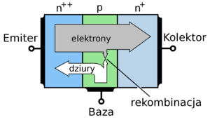 Schalten Mit Transistoren in addition Tranzystor bipolarny likewise Transistor As Switch additionally Mmbt2222a Datasheet Pdf besides Transistores. on npn pnp transistor