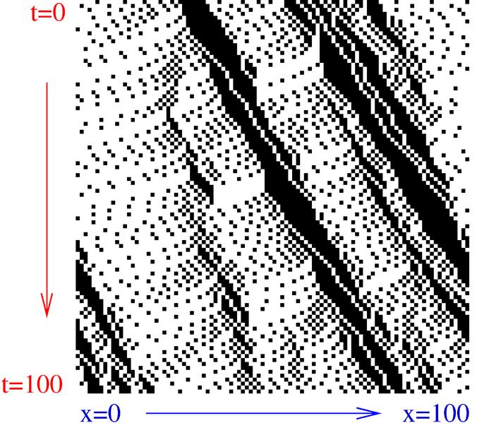 File:Nagel-schreck rho=0.35 p=0.3.png