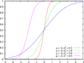 Normal distribution cdf.png