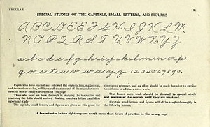 Palmer Method - Alphabet and numerals from The Palmer Method of Business Writing