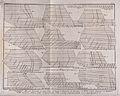 Patterns for wigs. Engraving by R. Bénard after J.R. Lucotte Wellcome V0019609.jpg