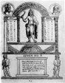 Personification of planet Saturn - Chronography of 354.png