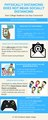 Physically Distancing Does not Mean Socially Distancing Infographic.pdf