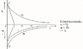 RC graf2.PNG