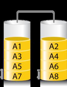 Diagram of a RAID 0 configuration.