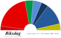 Riksdag-elections-1991.png
