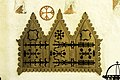 Sagrario na igrexa de Hablingbo.jpg