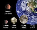 Sedna Size Comparisons-ca.jpg