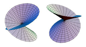Real projective plane - Image: Self Intersecting Disk