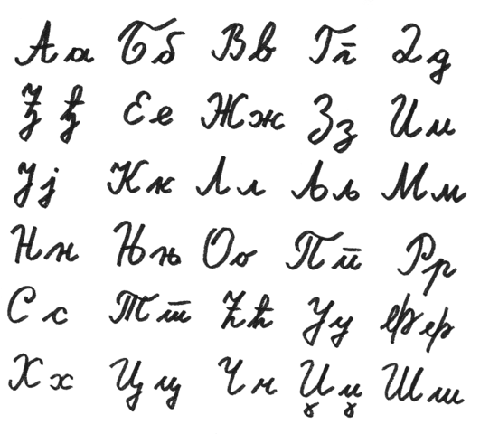 File Serbian Cyrillic Wikimedia Commons