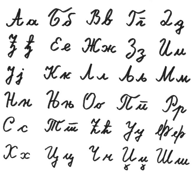 File:Serbian Cyrillic cursive2.png - Wikimedia Commons