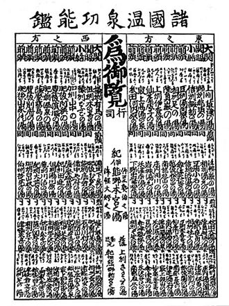 Banzuke - Banzuke for Onsen (Shokoku Onsen Kounou Kan:諸国温泉効能鑑:lit. All countries Onsen (hot spring) effectiveness ranking list), issued on 1851 (Kaei 4) February.
