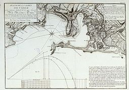 Map of Cadiz during the French siege. SitiodeCadiz.jpg