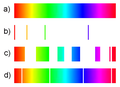 Spektrum spojite carove.png
