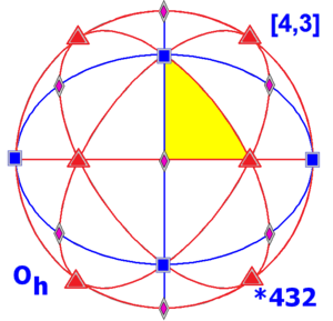 Exceptional object - Image: Sphere symmetry group oh