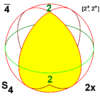 Sphere symmetry group s4.png
