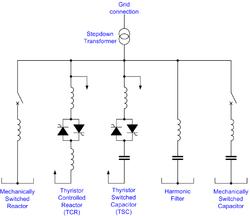 Ja Tag Power Substation Openstreetmap Wiki