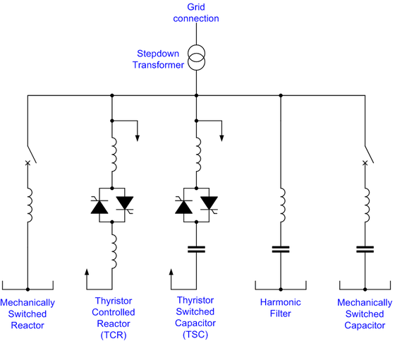 Reactor Transformer Wiring Diagram - Wiring Diagram Verified on