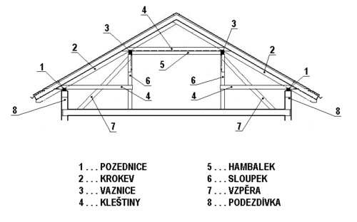 2Broundhouse as well Construction Of The Barn additionally Disegni Macchine Da Cantiere Da Colorare besides Custom 40x60 2338 Sq Ft as well Gambrel Shed Truss Plans. on barn construction