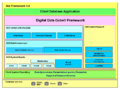 Structure of Digital Data Cube Framework.png