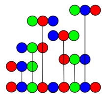 Superpermutation - Wikipedia