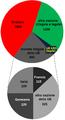 Svizzera mercato dei capitali.PNG
