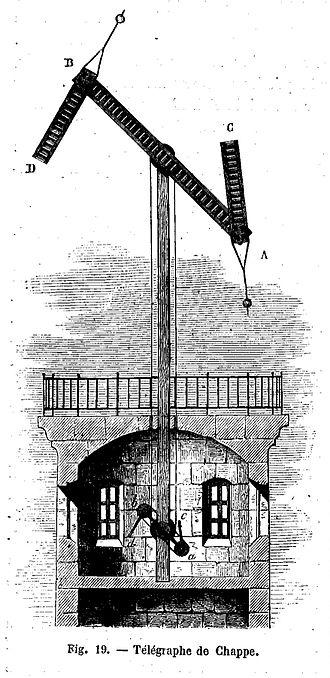 Claude Chappe - Chappe's telegraph