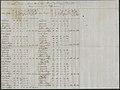 Tabela ludności w mieście Poznaniu 1789 cz.1.jpg