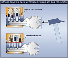 Crochetage wikip dia - Comment crocheter une serrure de porte ...