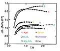 Thermal pressure1.jpg