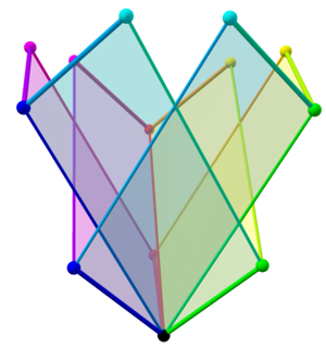 Tree of weak orderings in concertina cube 228.png