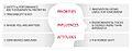 UL ProductIndex MindsetPage.jpg