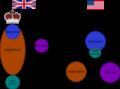 US UK civil servant constitutional place.png