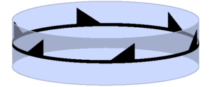 Cyclic symmetry in three dimensions - Image: Uniaxial c 6